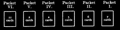 35-Card Method